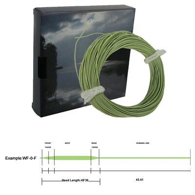 10pcs//lot Fly Fishing Line Braided Loop Connector 20//30//50LB Leader Connector UE