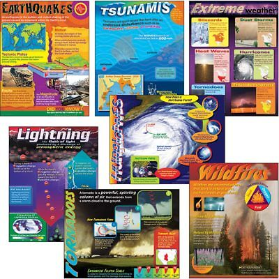 Weather Extremes Learning Charts Combo Pack Trend Enterprises Inc. T-38963 Weather Charts Combo Pack