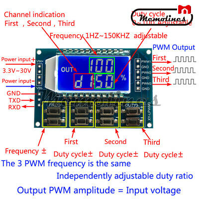 Signal Generator 3-channel Pwm Pulse Wave Frequency Duty Cycle Adjustable Module