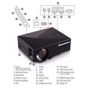 Excelvan GM60 MINI Portable LED Projector Sydney City Inner Sydney Preview