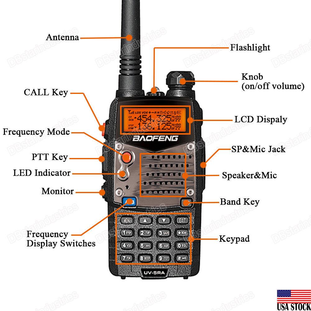 BAOFENG UV-5RA U/VHF Wakie Talkie 136-174/400-520Mhz Police