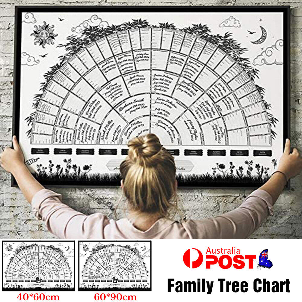 Home Decoration - Family Tree Chart Genealogy Poster Home Wall Painting Decor Tree 40*60cm/60*90cm