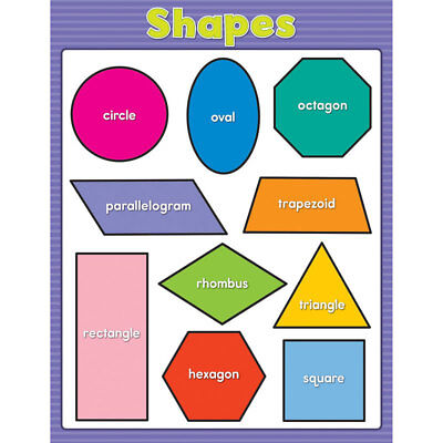Shapes Chart (Shapes Chart Carson Dellosa)