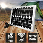 MaxRay Solar Panel Solar Panels