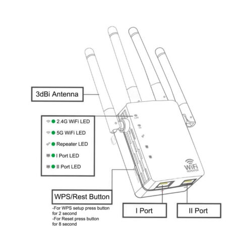 Wireless Signal Booster WiFi AC 1200 Dual Band Repeater