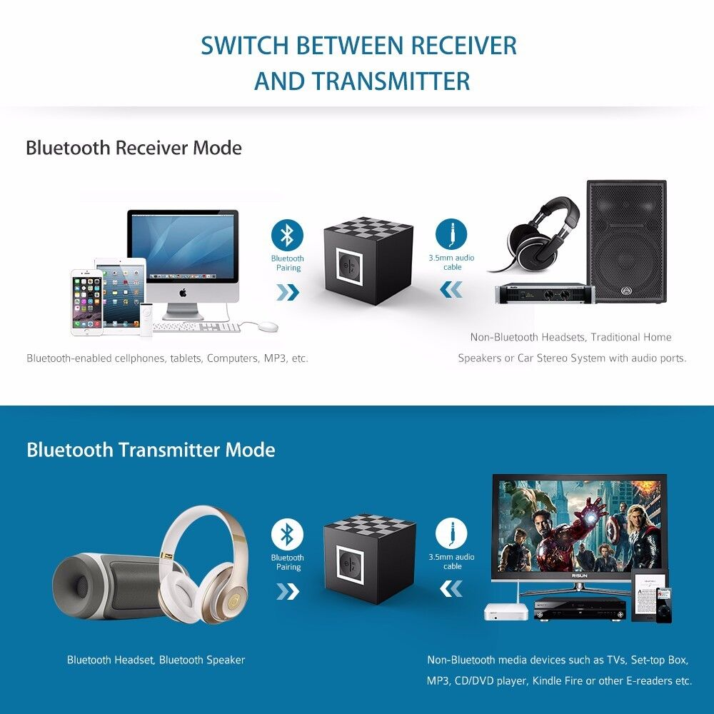 2-in-1 Wireless Bluetooth 3.5mm Stereo Audio Adapter Tran...
