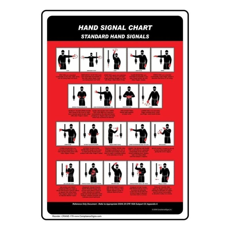 Standard Hand Signals Safety Label Decal, 10x7 in. Vinyl for Worksite
