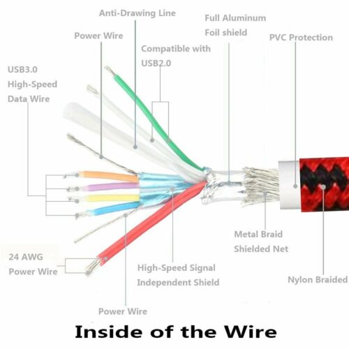 Usb C Cable Wiring Diagram from i.ebayimg.com