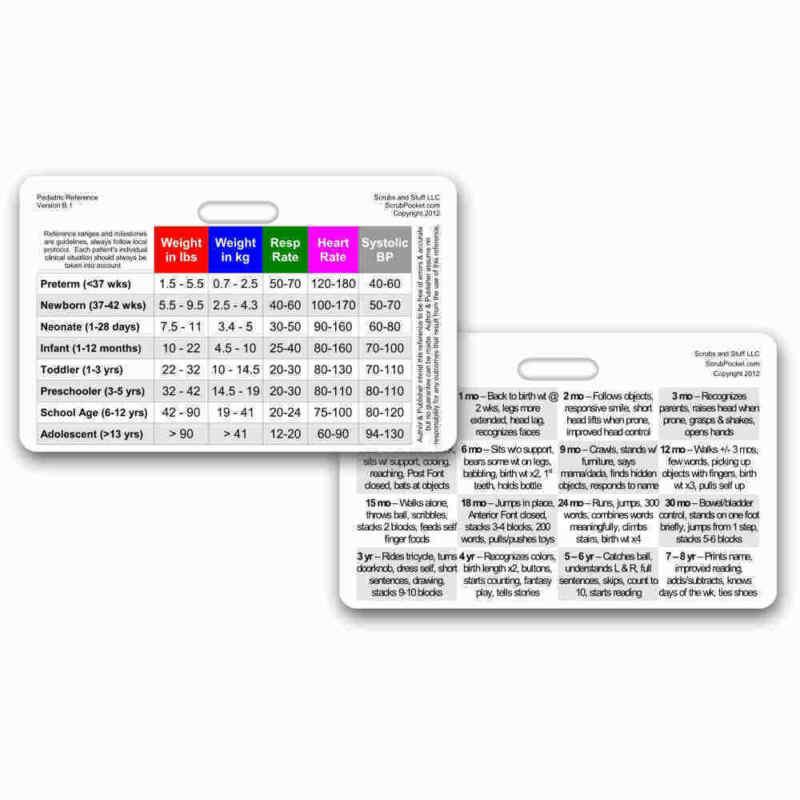 Pediatric Vital Signs & Developmental Stages Badge Card HORIZONTAL