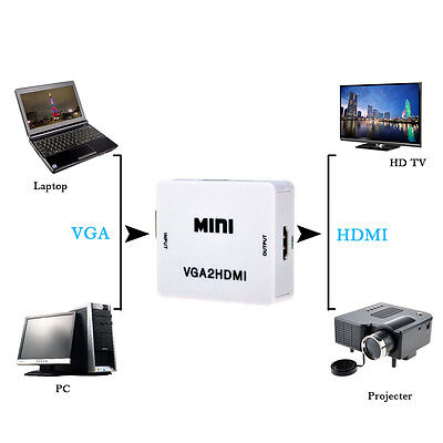 VGA to HDMI Full HD Video 1080P Audio Converter Box Adapter for PC Laptop DVD on Rummage
