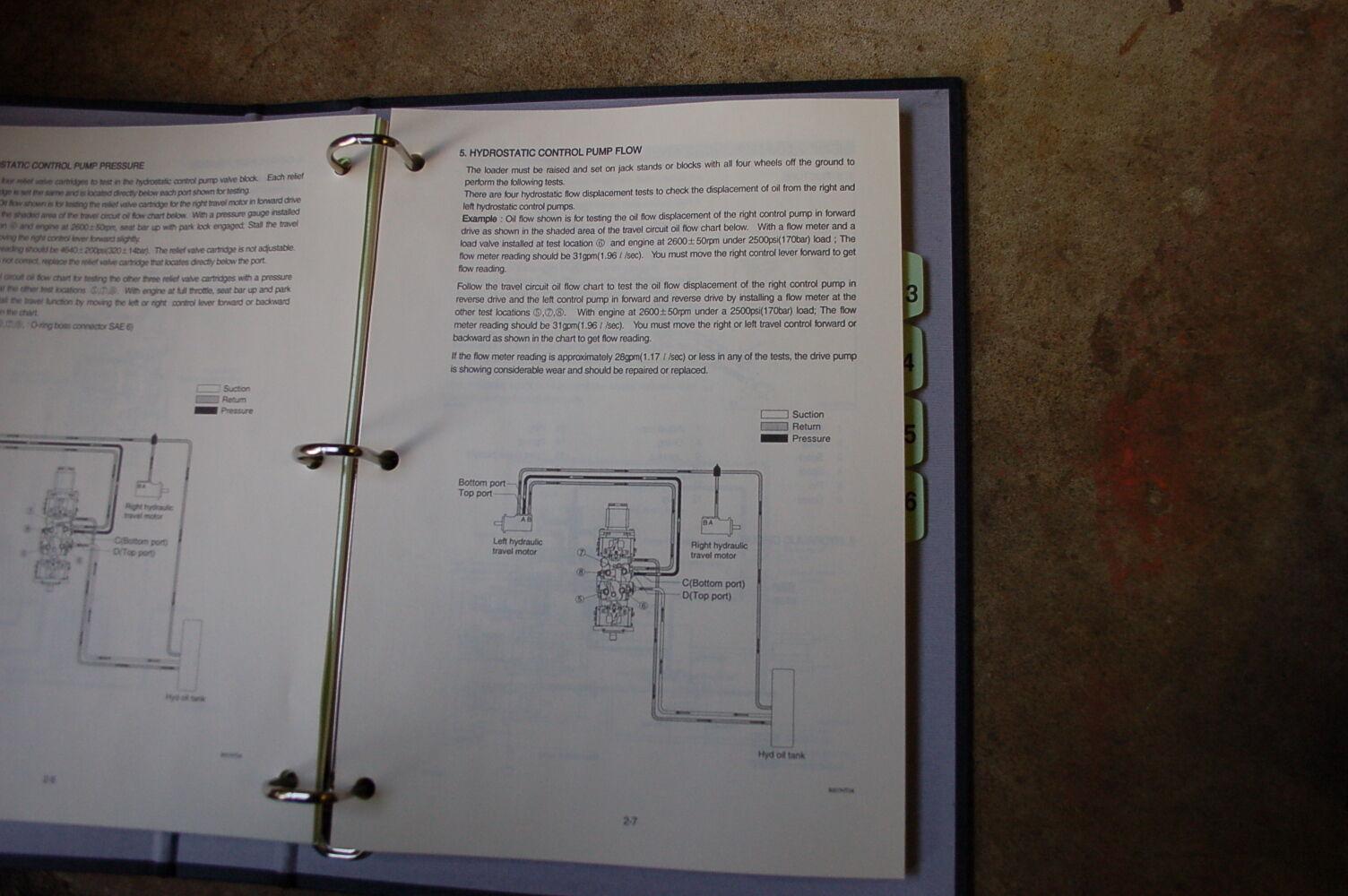 3 of 11 HYUNDAI HSL 800-7 Skid Steer Loader Service Manual book repair  overhaul shop 4 of 11 HYUNDAI ...