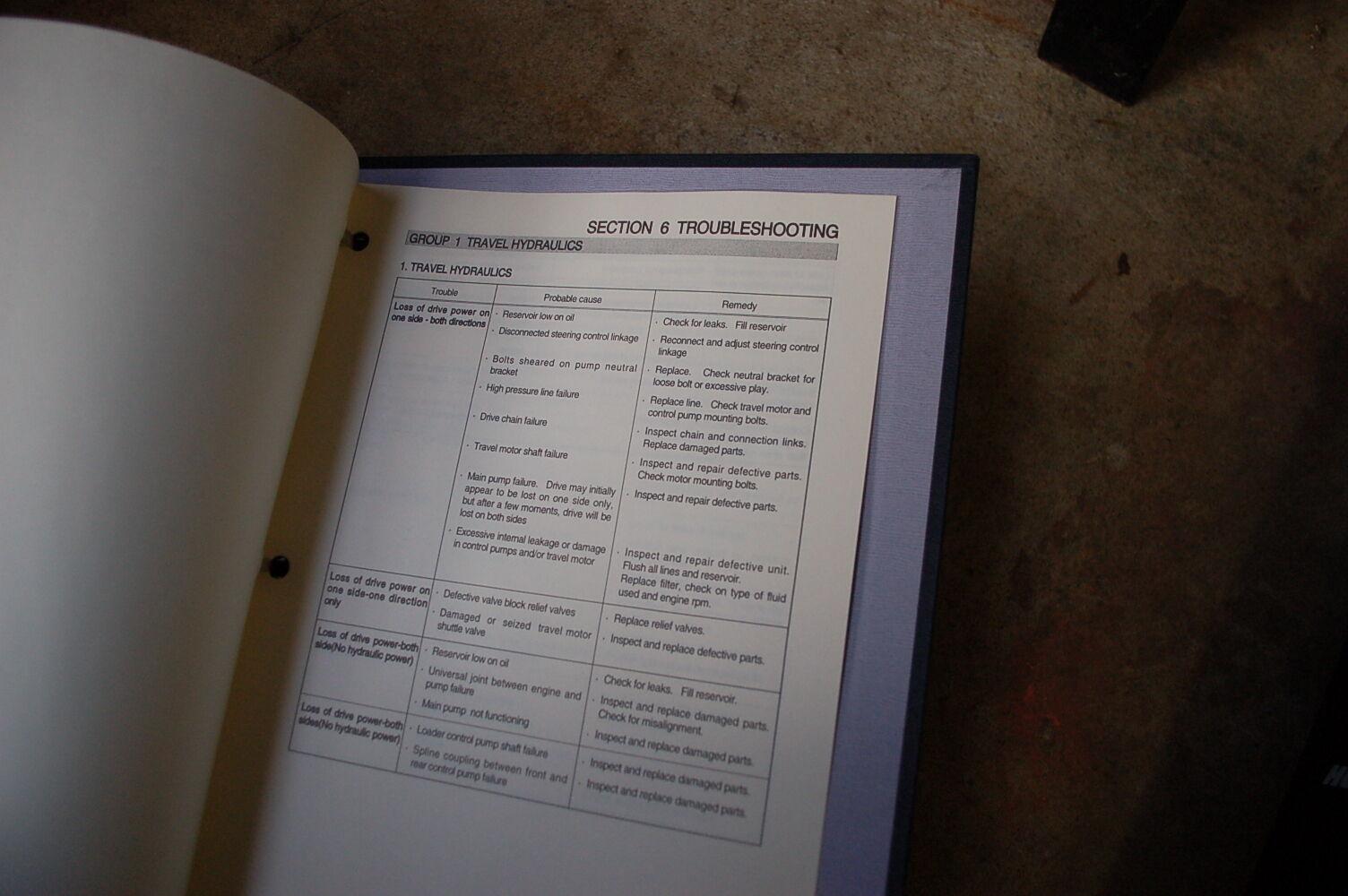7 of 11 HYUNDAI HSL 800-7 Skid Steer Loader Service Manual book repair  overhaul shop 8 of 11 HYUNDAI ...
