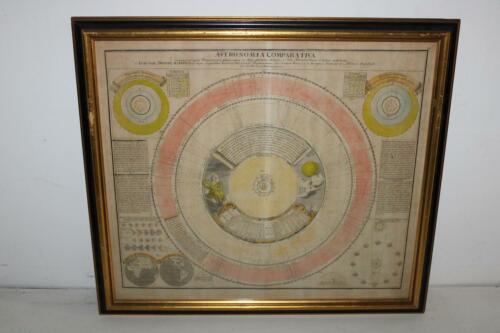 Antique Celestial Map, Astronomia Comparativa