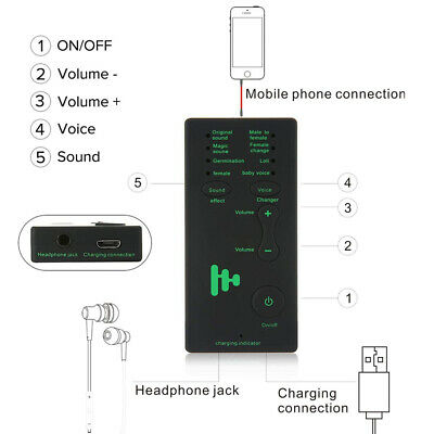 7 Different Sound Changes Voice Changer Device For XBOX/PS4/Phone/IPad/Computer (Voice Changer Device)