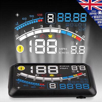 F4 GPS HUD Head Up Display OBD2 EUOBD 5.5