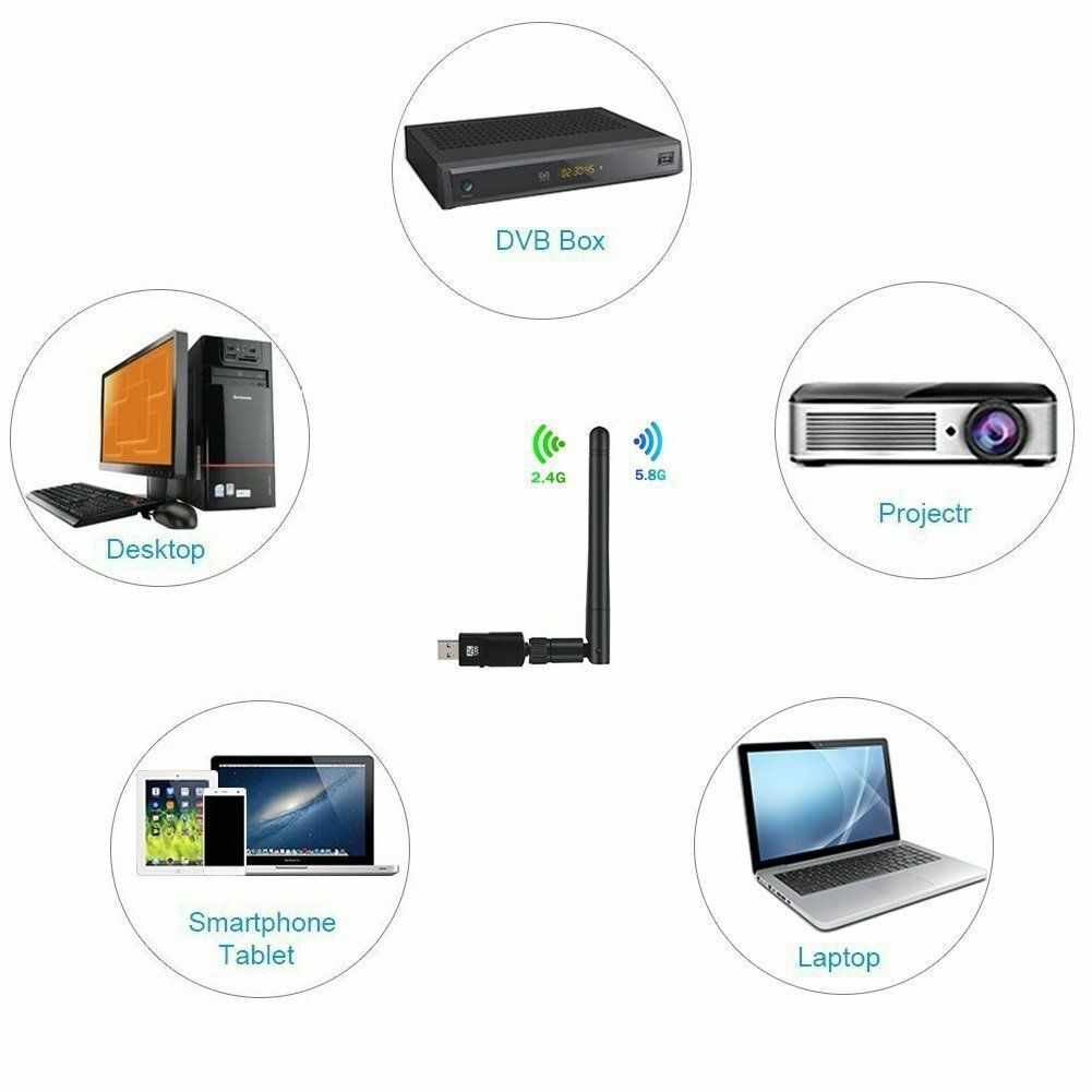 1200Mbps Wireless USB Wifi Adapter Dongle Dual Band 2.4G/5GHz w/Antenna 802.11AC Computers/Tablets & Networking