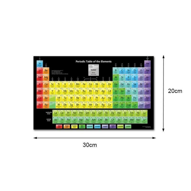 Science Periodic Table Giant 1 Piece Wall Art Poster 2019 C4F0