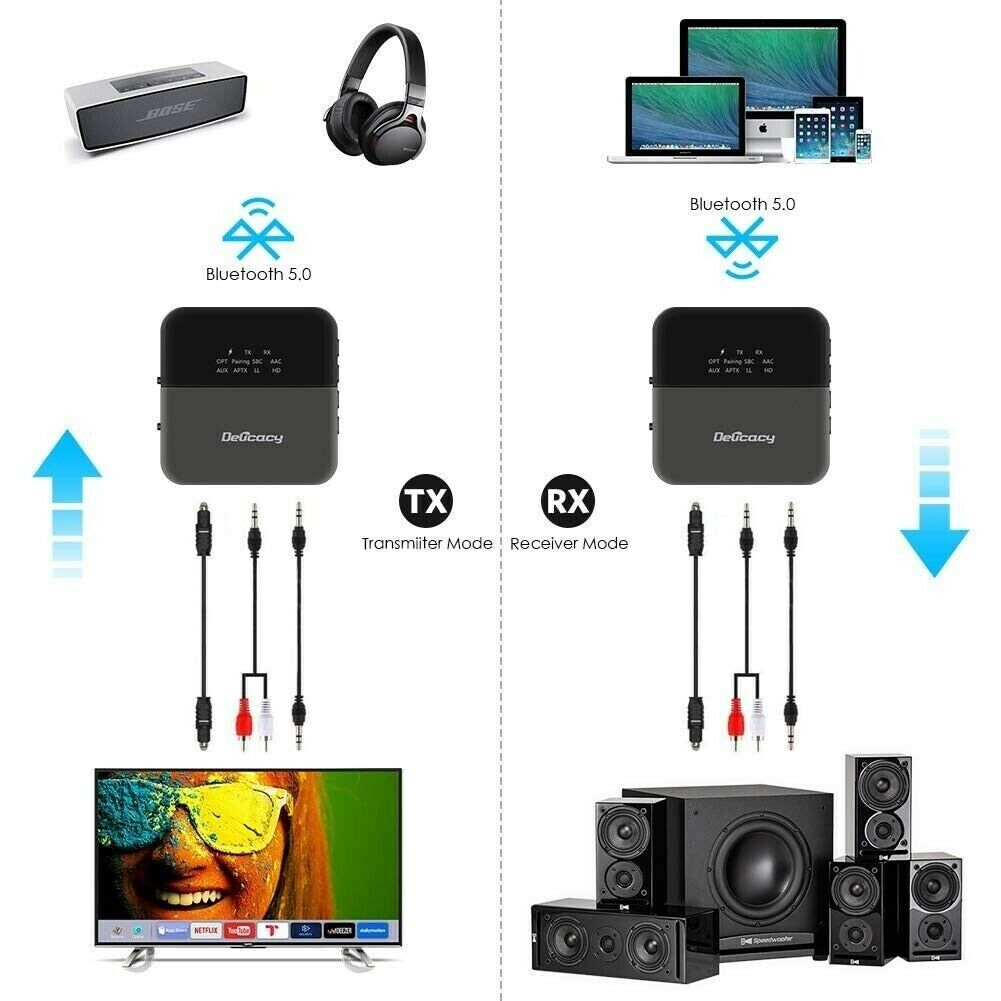 DELICACY Bluetooth 5 0 AptX HD, Transmitter / Receiver, TOSLINK, 3 5mm AUX  - New   in Stanmore, London   Gumtree