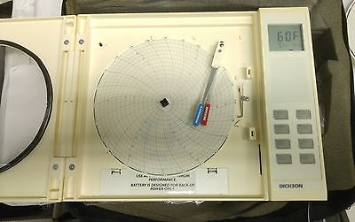 8 Dickson Transcat Chart Recorder Thdx W Ac Adapter Bag Some Charts Pen