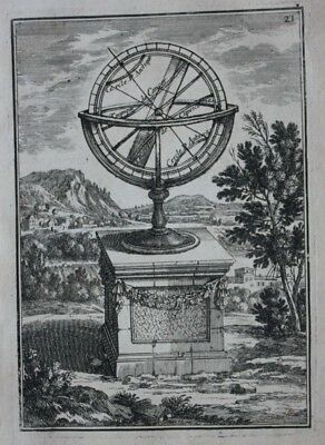 Original antique print ARMILLARY SPHERE, TROPICS, POLES, A.M. Mallet, 1683