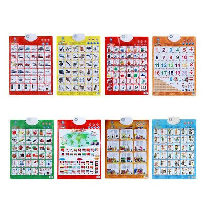 Children Learning Wall Sound Chart Electronic Alphabet Baby English Learning