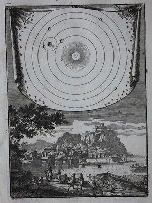 Original antique map / print, SOLAR SYSTEM, PLANETS ORBITING SUN, Mallet, 1683