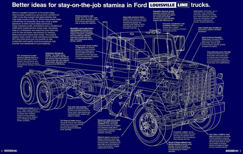 Ford Louisville 70 S 90 Usb Work Manuals And Parts Fiche Aratta Area