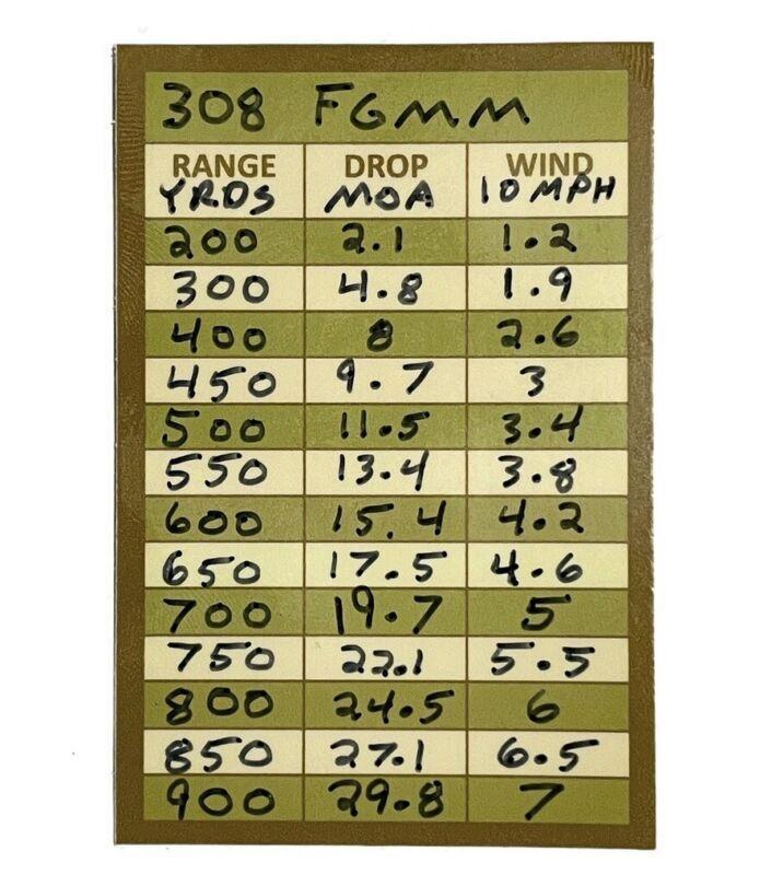 Multicam Data Patch Vinyl Decal Sniper DOPE Card