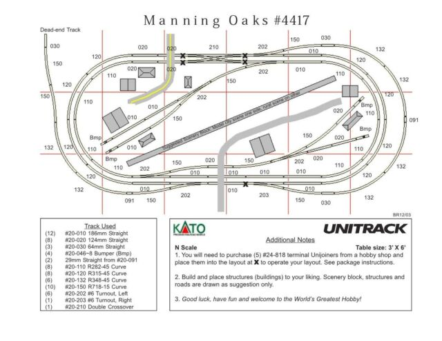 How much track can a single Kato Controller power? : modeltrains N Scale Layouts Wiring Diagrams on