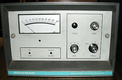 Beckman 864 Process Infrared Co2 Analyzer