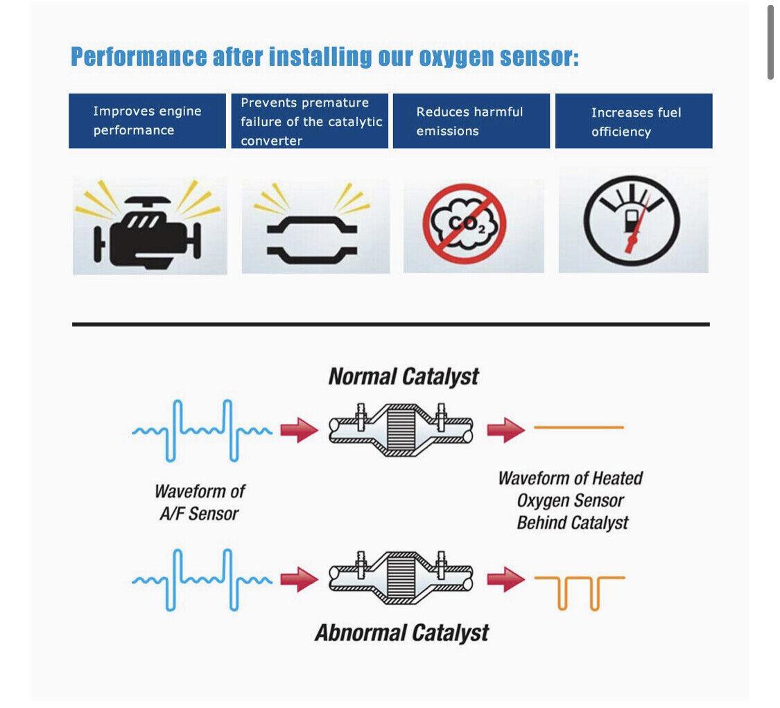 ::JESBEN 13354 Downstream O2 Lambda Sensor 2 Oxygen Sensor Replacement for Toyota