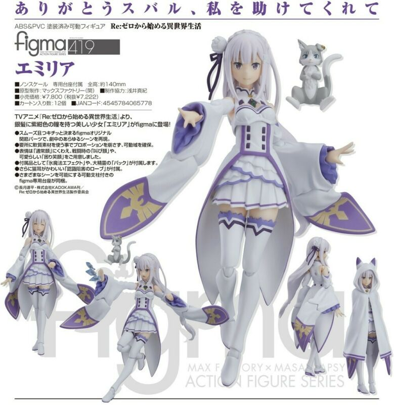 Max Factory Re:Zero Starting Life in Another World Emilia Figma Action Figure