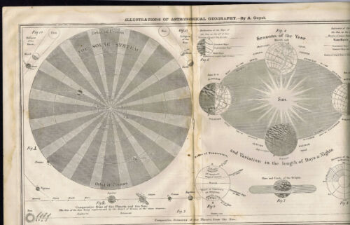 1867 Guyot Map of Astronomical Geography Orbits & Seasons - Clearance Item