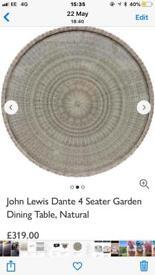 John Lewis Dante range table