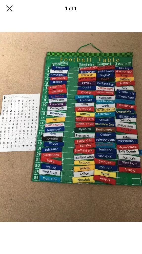 Fiesta football league chart, wall hung boys room