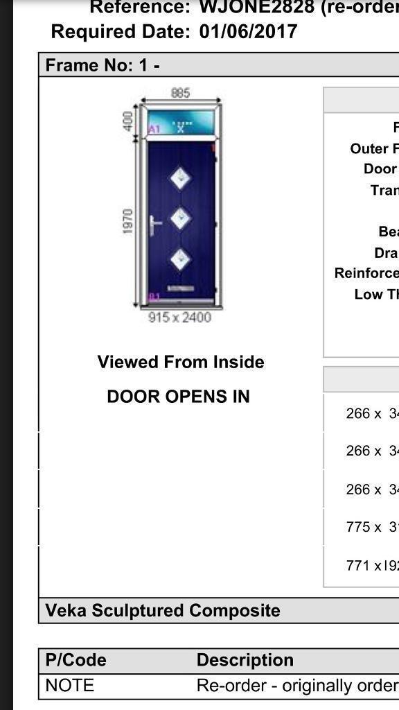 Compsite door