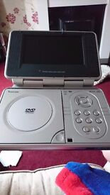 Incar dolby digital venturer dvd player
