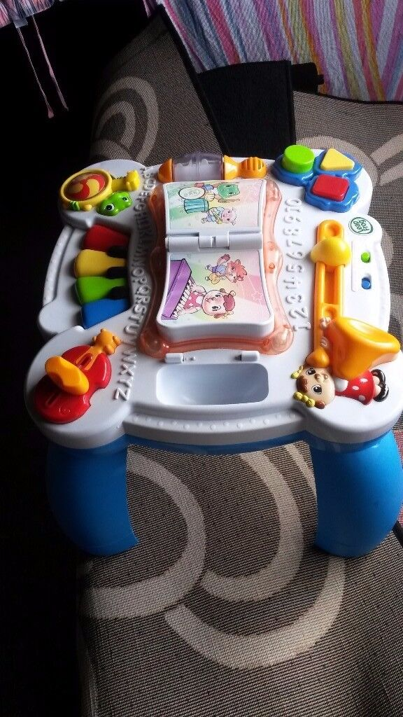 Activity table ..
