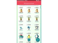 Pokemon go Accounts for sale Level 25+ Cheap, easy fast delivery! Select own Name and Team!