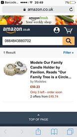 Modele family tree