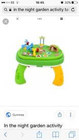 In the night garden activity table