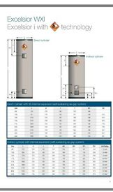 BRAND NEW EXCELSIOR 400L HOT WATER TANK WITH WARRANTY/BRILLIANT PRODUCT FOR LARGE HOUSES/GREAT VALUE