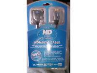 HDMI/DVI cable