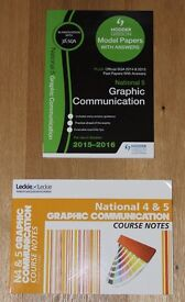 Study Guide/Past Papers - SQA National 5 Graphic Communications