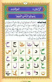 Quran classes for childrenand adults online via skype / whatsap