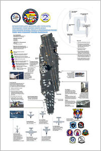 24''x36'' Poster - Characteristics of Aircraft Carrier USS Enterprise (CVN 65)