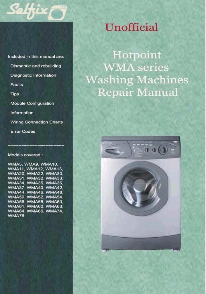 Hotpoint Washing Machine Faults