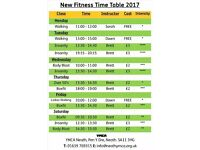 Fitness Classes at YMCA Neath