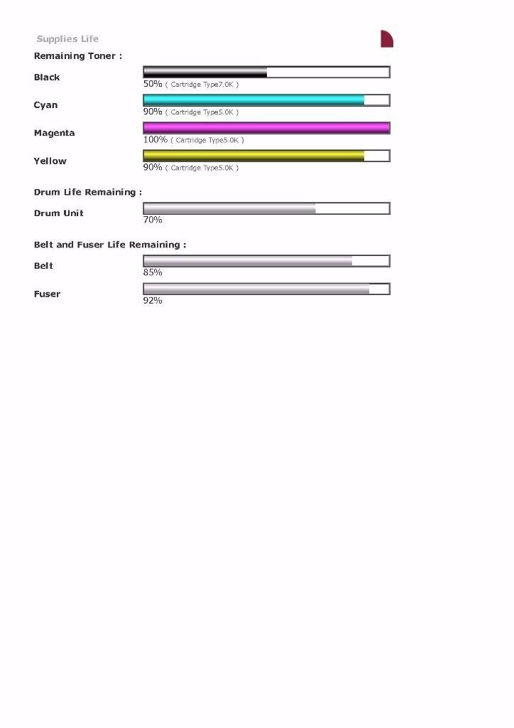 OKI MC562 DN multifunction Colour Laser Printer: | in Inverness
