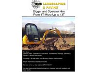 Digger dumper man and machine hire micro mini diggers dumpers plant with operator hire groundwork